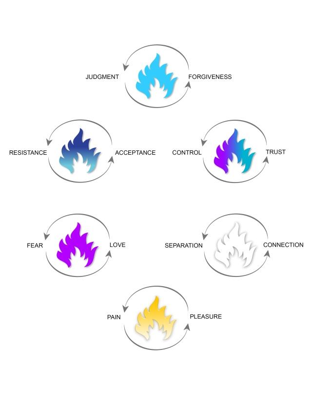 Four Flames.jpg