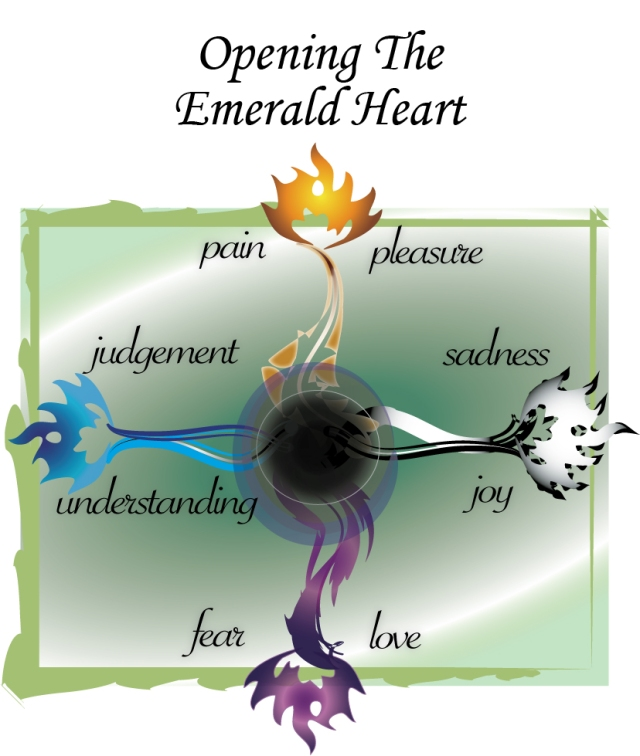 Opening_The_Emerald_Heart.jpg